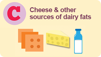 Cheese and sources of dairy fats